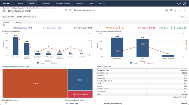 3_Incorta-Dashboard-NetSuite-O2CFiltered